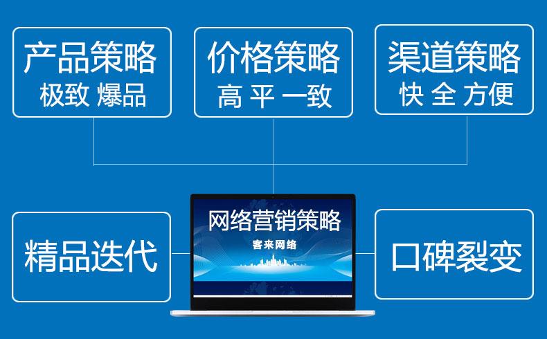 【网络营销策略】网络营销策测分析及有哪些-蓝天使网络