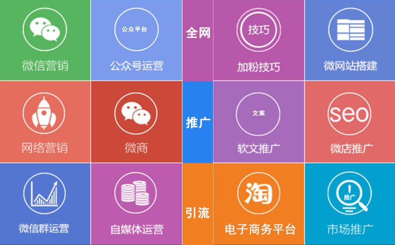 【互联网营销】网络营销怎么找客户-蓝天使网络