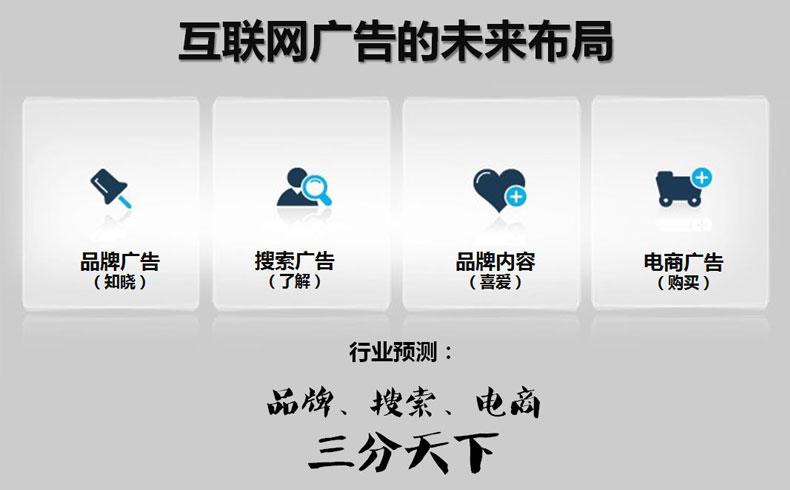 【网络营销方案】品牌营销策划方案-蓝天使网络网络