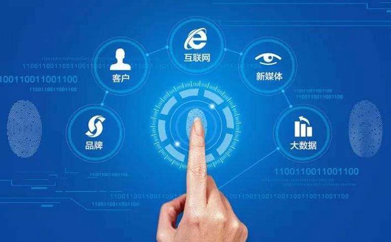 【网络营销方案】互联网营销方案-蓝天使网络网络