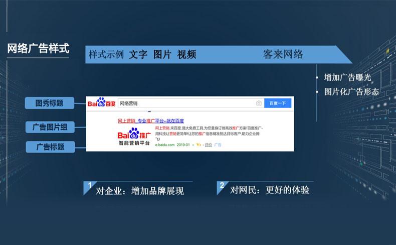 【网络推广营销】企业网络推广网络广告的展现样式图-蓝天使网络