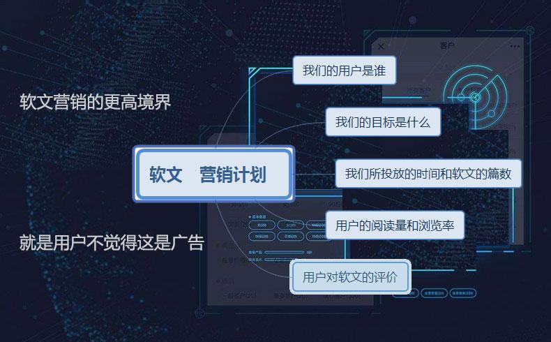【软文营销】网络营销软文的好处-蓝天使网络