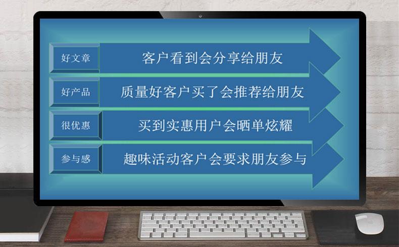 【口碑营销】企业口碑营销推广怎么做-蓝天使网络