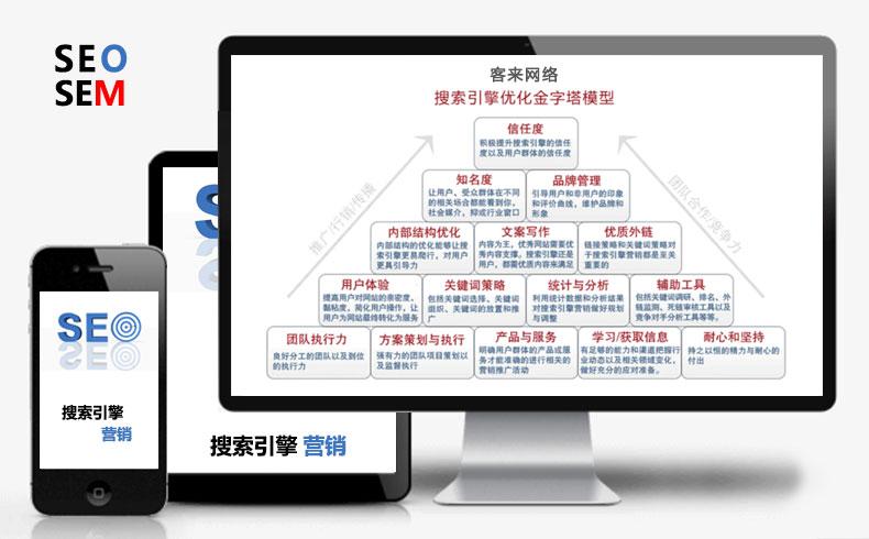 【搜索营销】搜索引擎营销的主要方法有哪些-蓝天使网络