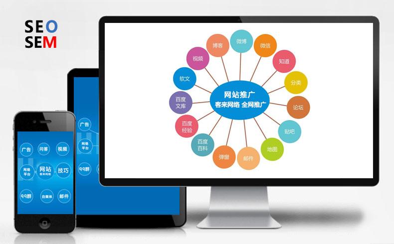 【网站推广】企业网站推广方法大全-蓝天使网络