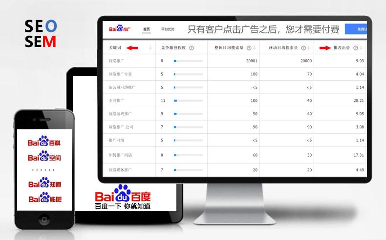 【百度推广】百度推广费用一年要多少钱-蓝天使网络
