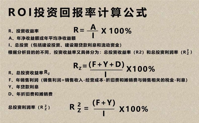 【网络推广营销】ROI广告推广投放中投资回报率怎么算-蓝天使网络
